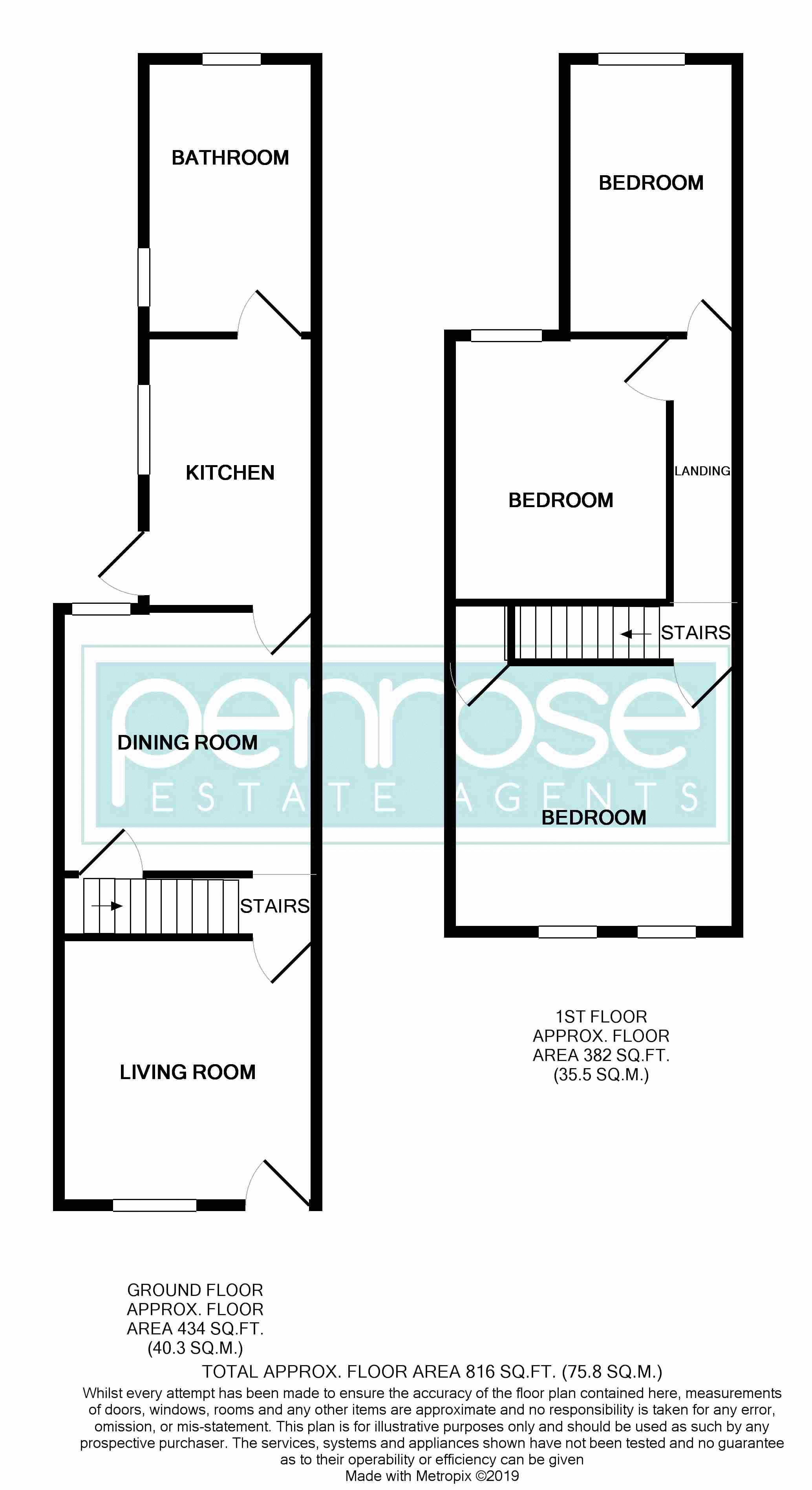 3 bedroom Mid Terrace to buy in Frederick Street, Luton