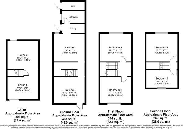 6 bedroom Mid Terrace to buy in Cardigan Street, Luton