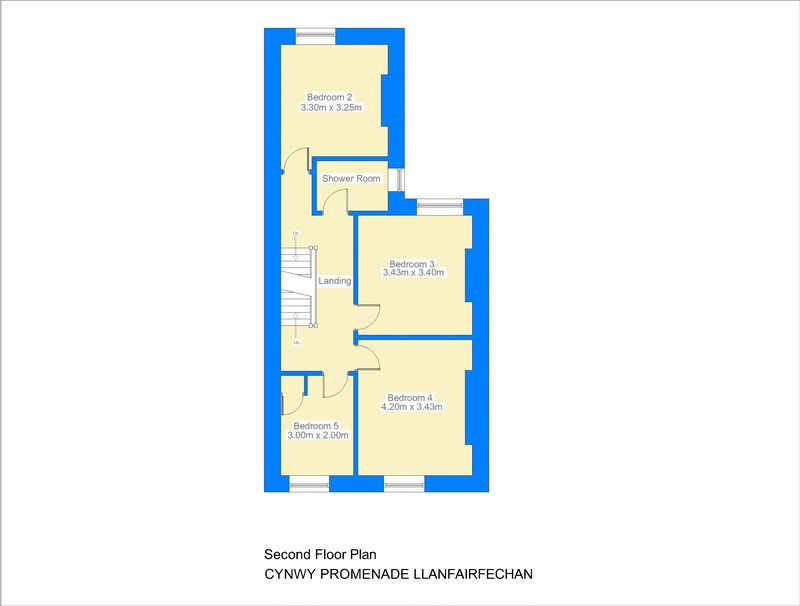 Cynwy promenade llanfairfechan layout4