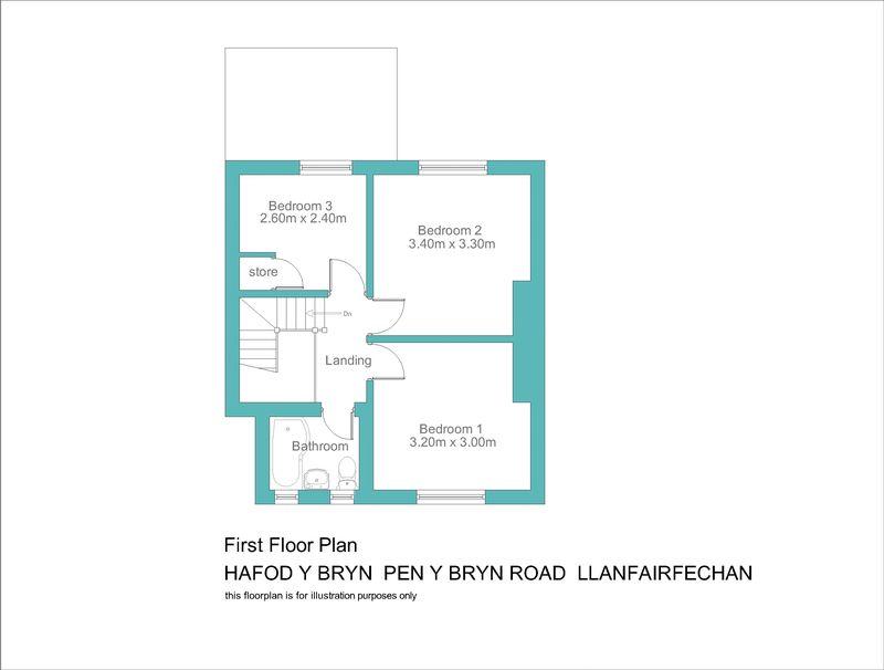 Hafod y bryn pen y bryn road llanfairfechan layout2