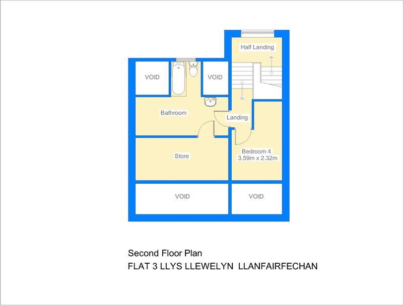 Flat 3 llys llewelyn park crescent llanfairfechan layout3